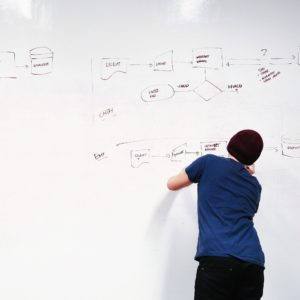Process mapping on whiteboard